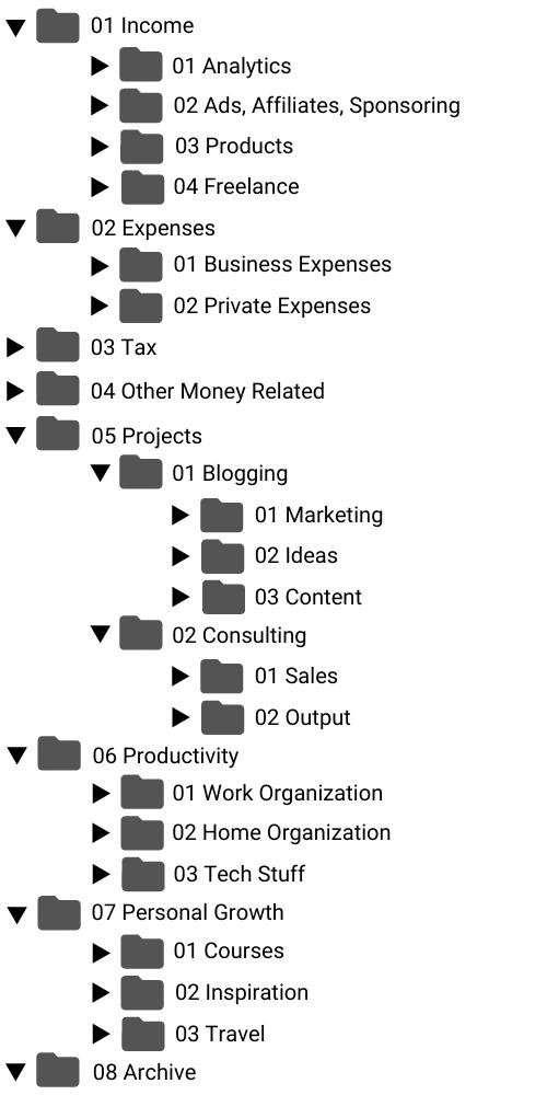 Example Filing (Digital Files)