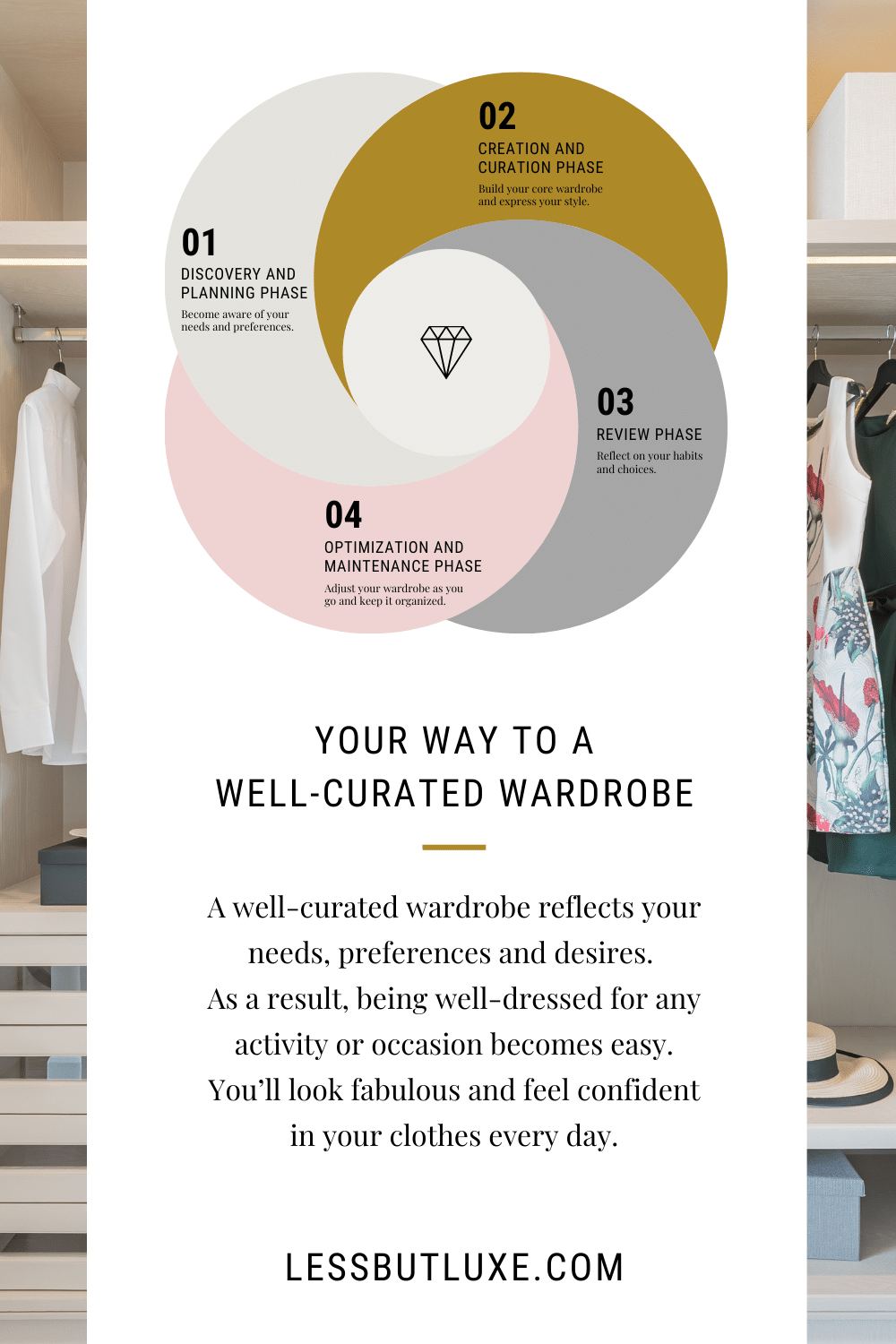 The Ultimate Guide to a Well-Curated Wardrobe